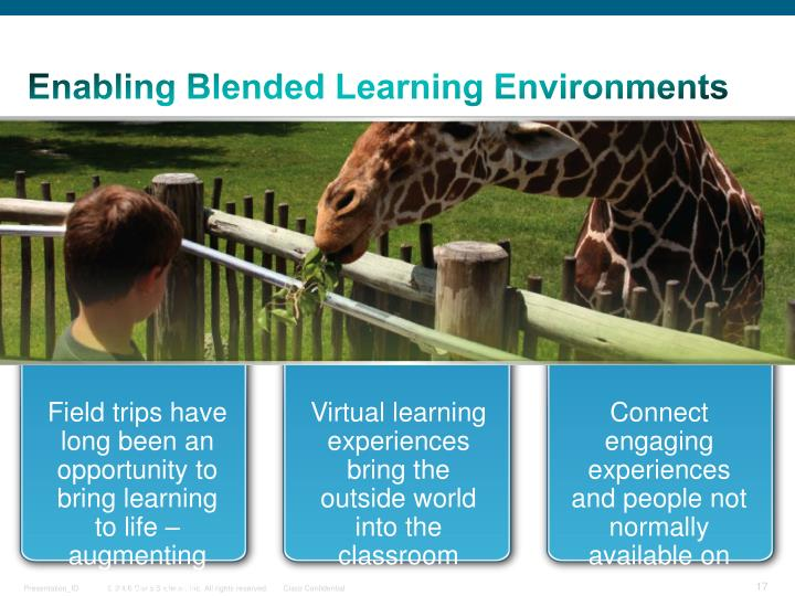 Enabling Blended Learning Environments