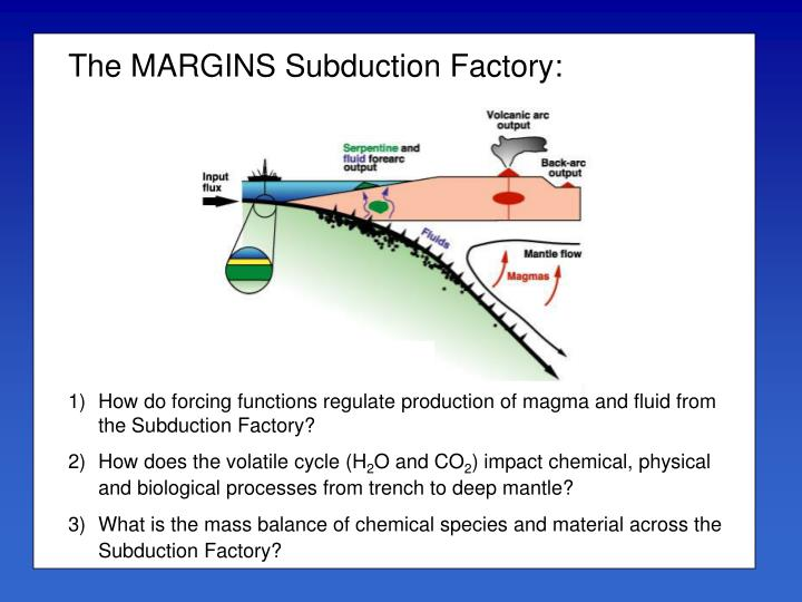 The MARGINS Subduction Factory: