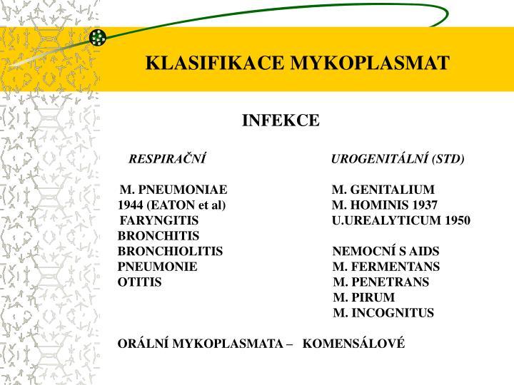 KLASIFIKACE MYKOPLASMAT