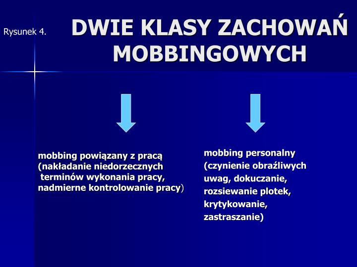 DWIE KLASY ZACHOWAŃ MOBBINGOWYCH