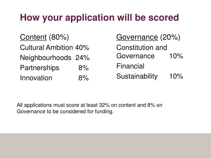 How your application will be scored