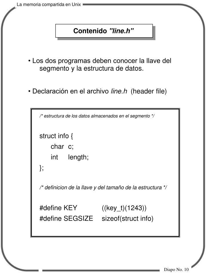 /* estructura de los datos almacenados en el segmento */