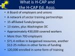 what is h cap and the h cap ed asso