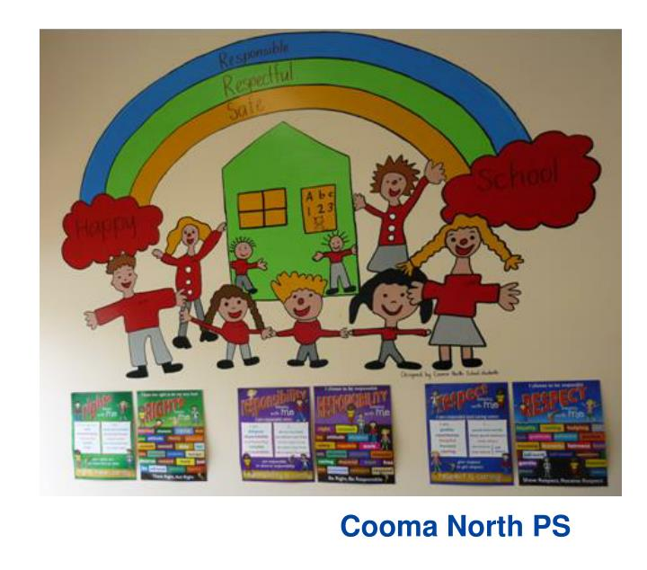 Cooma North PS