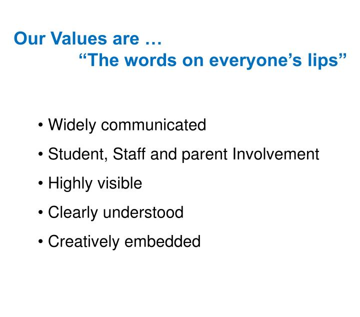 Our Values are …