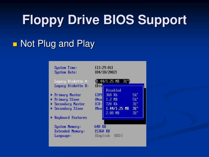 Floppy Drive BIOS Support