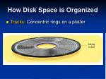 how disk space is organized1