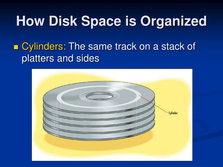 How Disk Space is Organized
