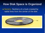 how disk space is organized3
