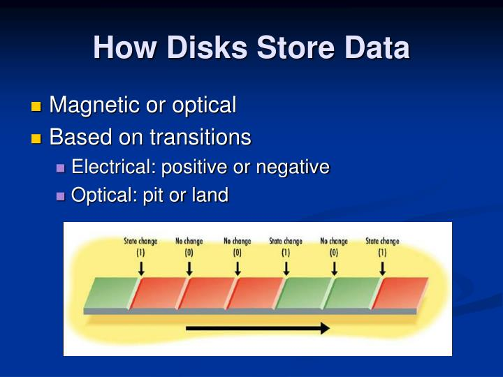 How Disks Store Data