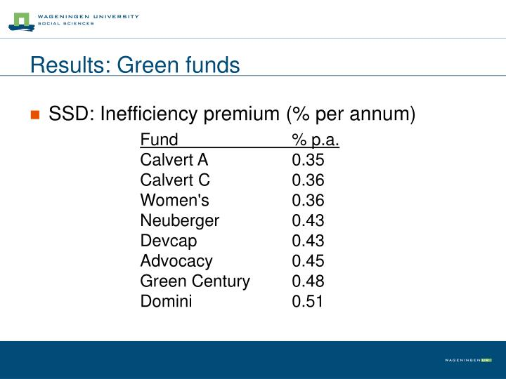 Results: Green funds
