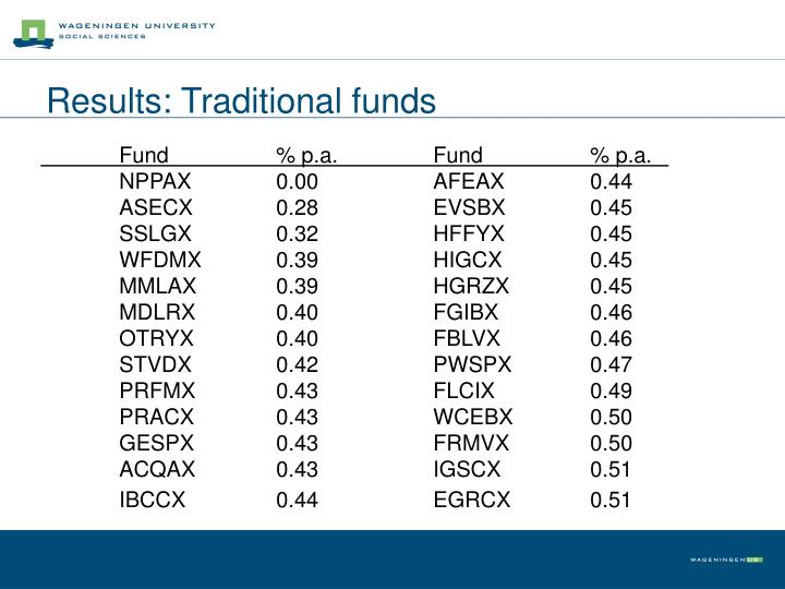 Results: Traditional funds