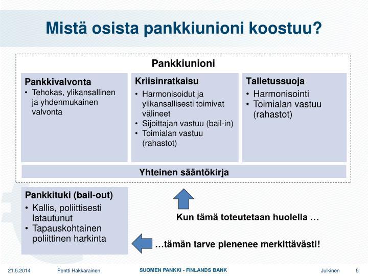Mistä osista pankkiunioni koostuu?