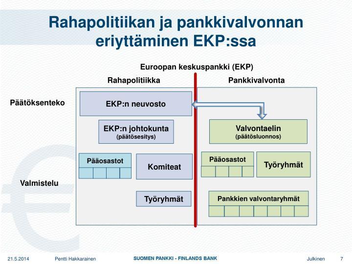 Rahapolitiikan ja pankkivalvonnan eriyttäminen