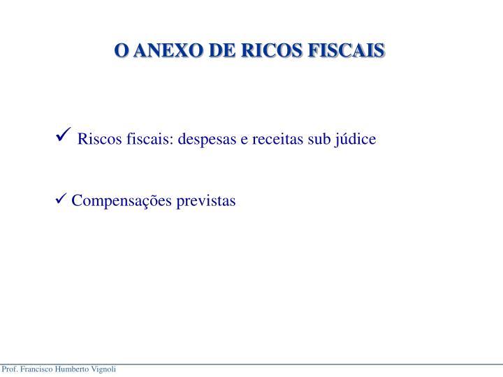 O ANEXO DE RICOS FISCAIS