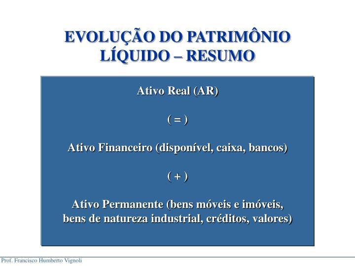 EVOLUO DO PATRIMNIO LQUIDO