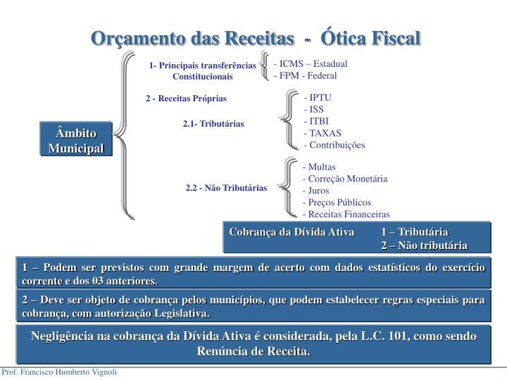 Oramento das Receitas  -  tica Fiscal