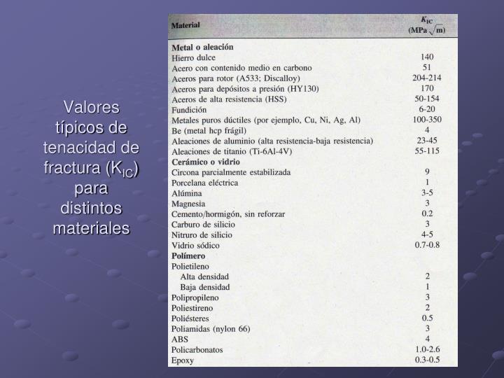 Valores típicos de tenacidad de fractura (K