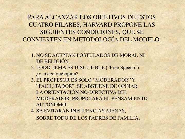 PARA ALCANZAR LOS OBJETIVOS DE ESTOS CUATRO PILARES, HARVARD PROPONE LAS SIGUIENTES CONDICIONES, QUE SE CONVIERTEN EN METODOLOGÍA DEL MODELO: