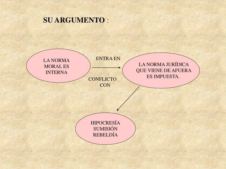 SU ARGUMENTO