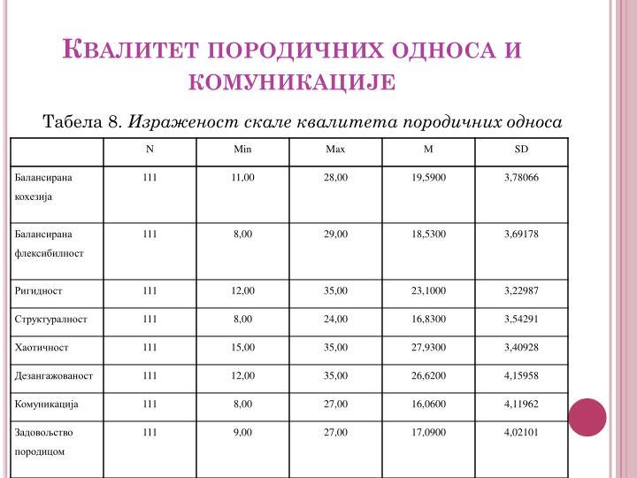 Табела 8.