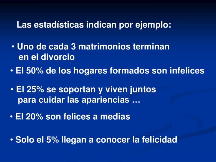 Las estadísticas indican por ejemplo:
