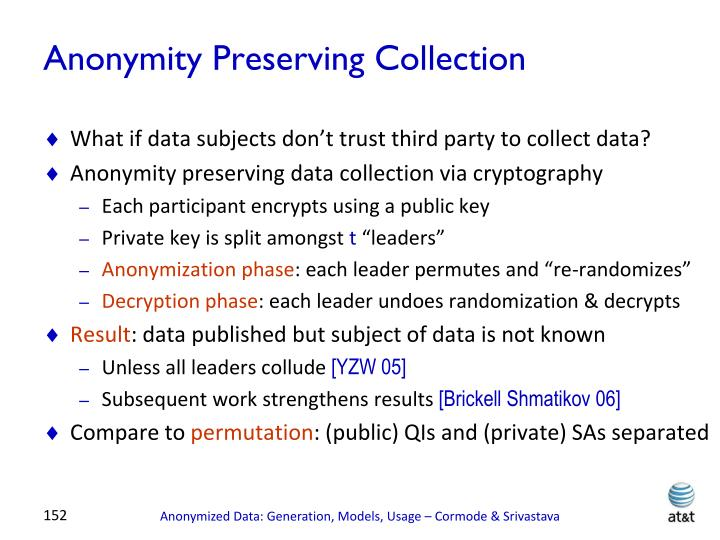 Anonymity Preserving Collection