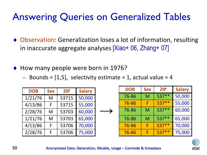 Answering Queries on Generalized Tables