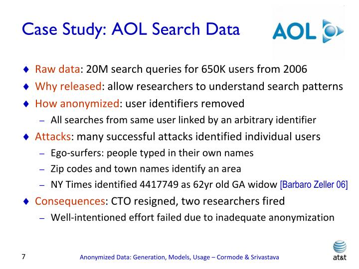 Case Study: AOL Search Data
