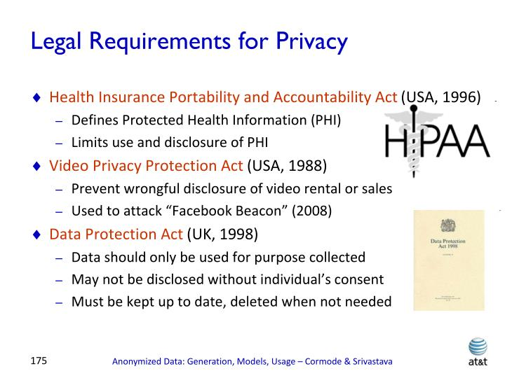 Legal Requirements for Privacy