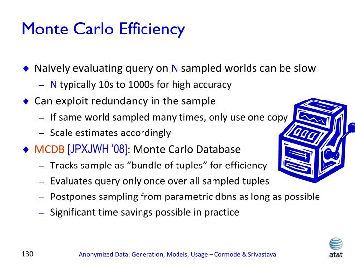 Monte Carlo Efficiency
