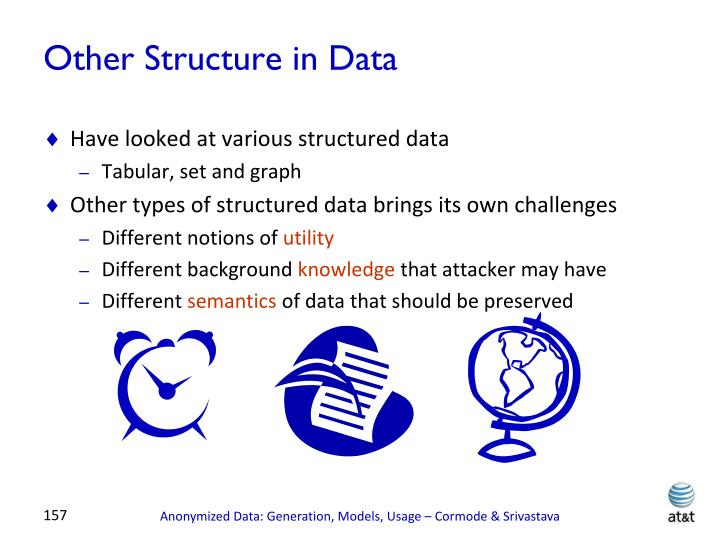 Other Structure in Data