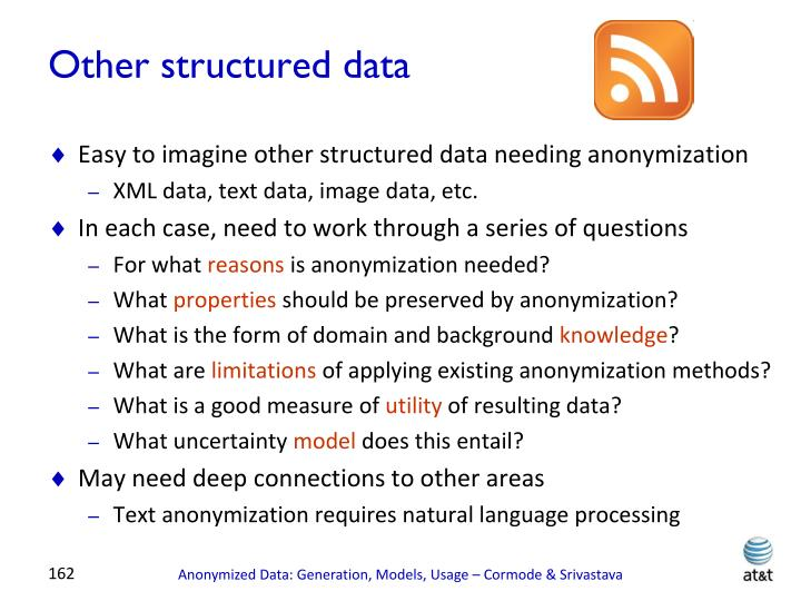 Other structured data