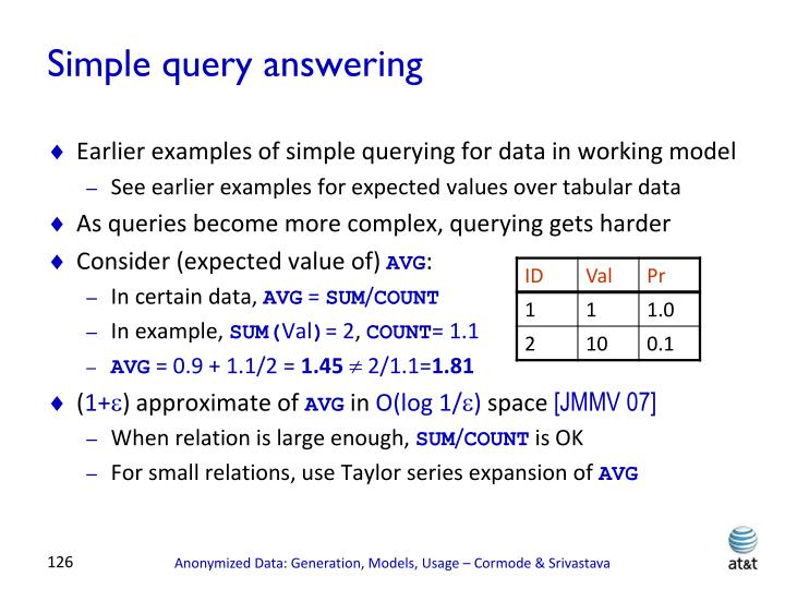 Simple query answering