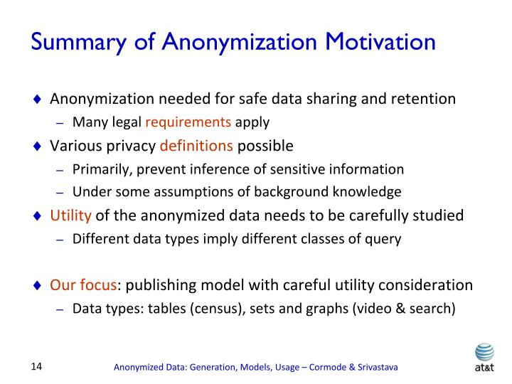 Summary of Anonymization Motivation