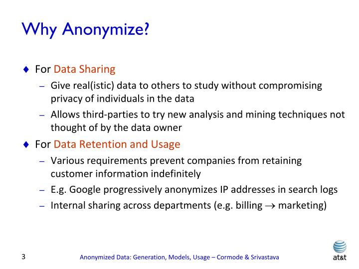 Why Anonymize?