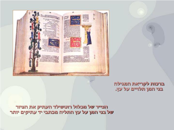 ברכות לקריאת המגילה