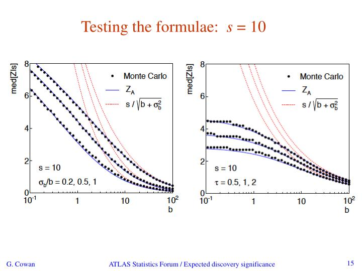 Testing the formulae: