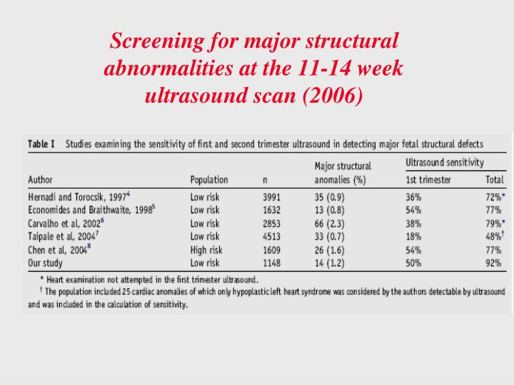 Screening for major structural abnormalities at the 11-14 week ultrasound scan (2006)
