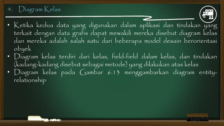 4.    Diagram Kelas