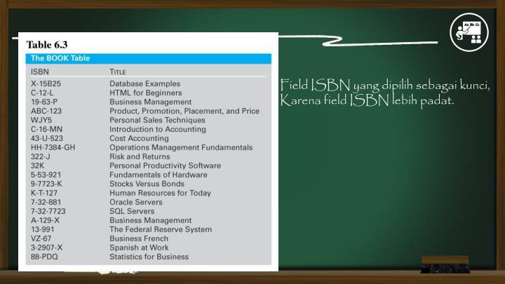 Field ISBN yang dipilih sebagai kunci,