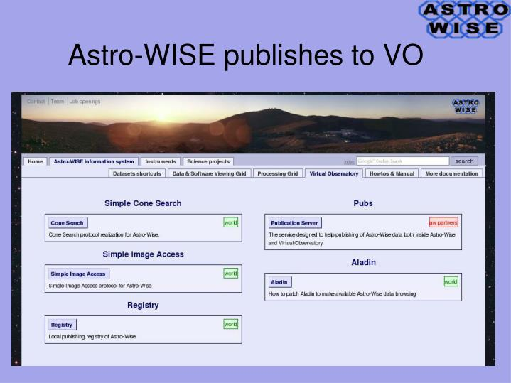 Astro-WISE publishes to VO