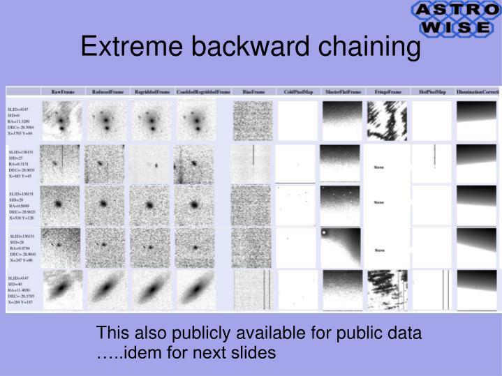 Extreme backward chaining