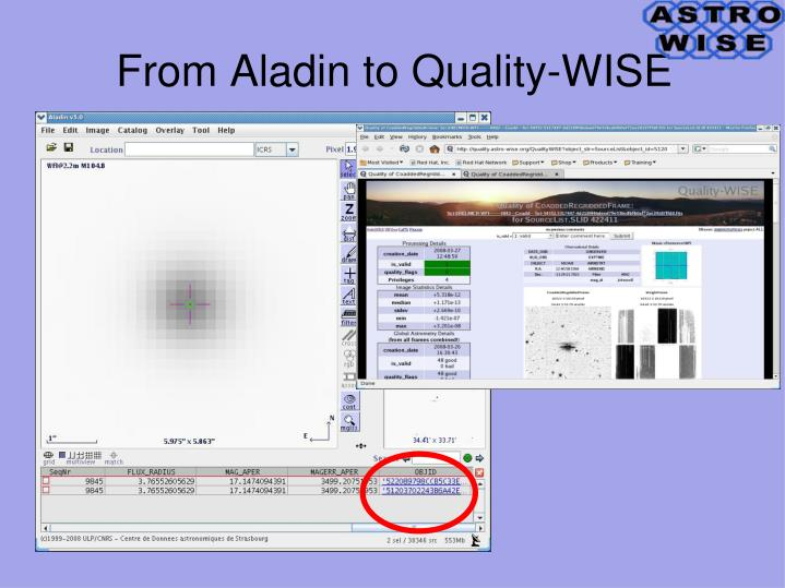 From Aladin to Quality-WISE
