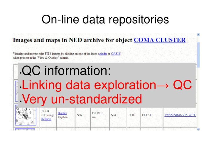 On-line data repositories