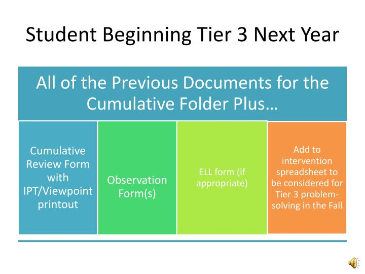 Student Beginning Tier 3 Next Year
