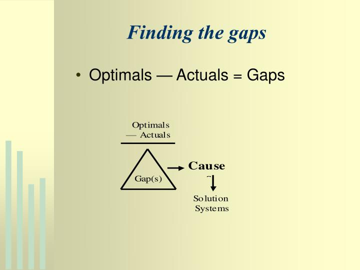 Finding the gaps