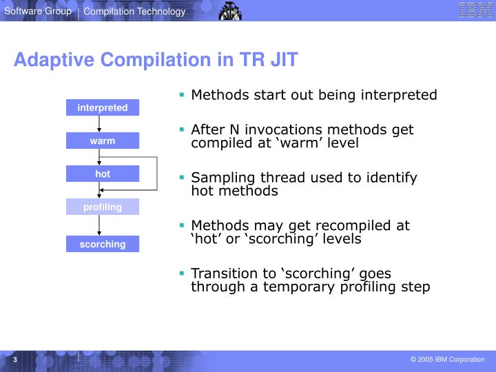 Adaptive compilation in tr jit