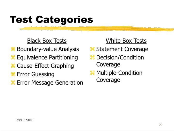 Black Box Tests