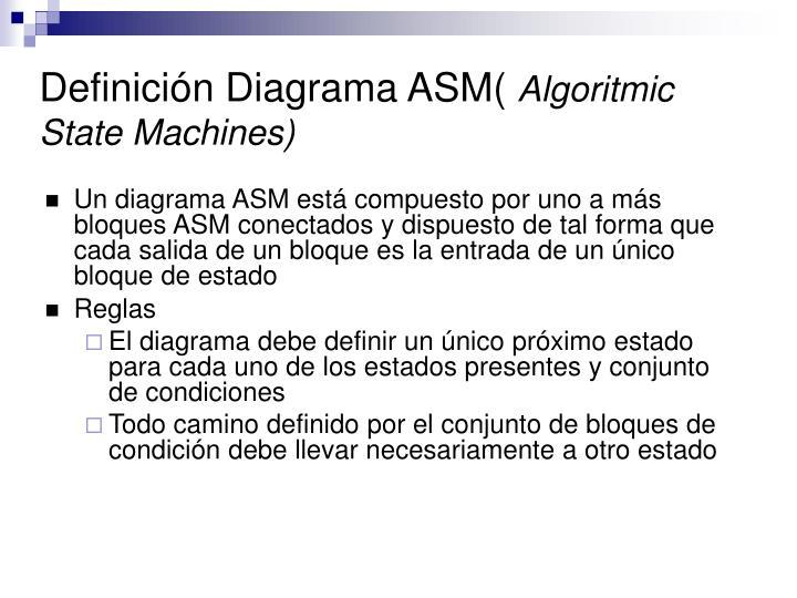 Definición Diagrama ASM(